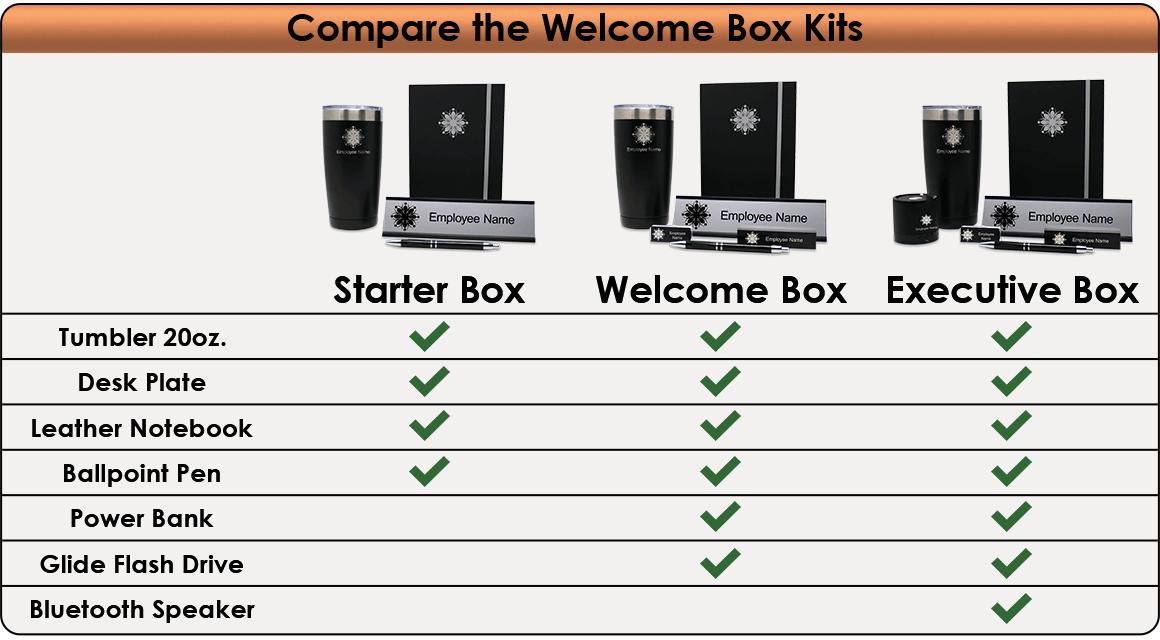 Welcome Box Kits Comparison Graph